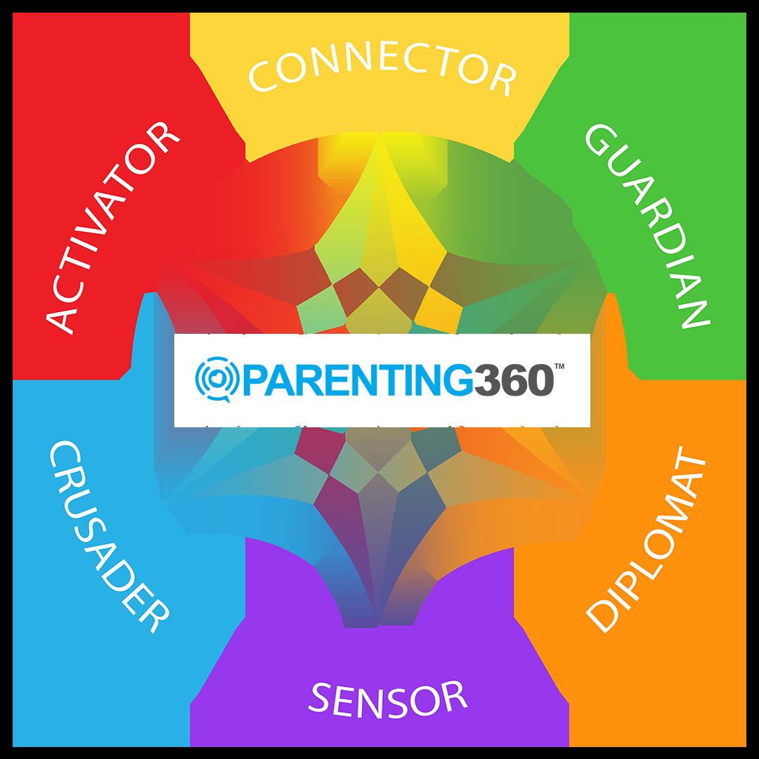HTCircle-Parenting360-1080